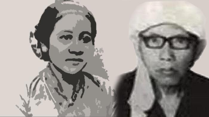 Kiai Shaleh Darat- Guru Inspirator R.A. Kartini-IslamRamah.co